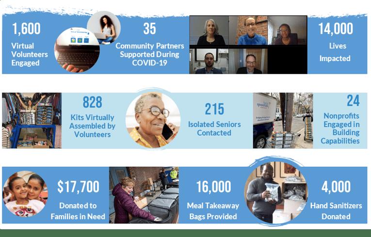 Virtual Volunteering Infographic.-2