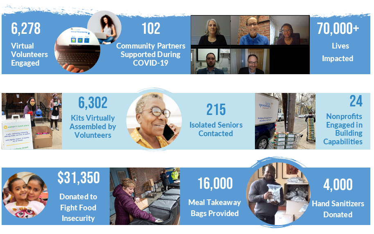 Virtual Volunteering Infographic.-Nov-16-2020-09-38-26-64-PM